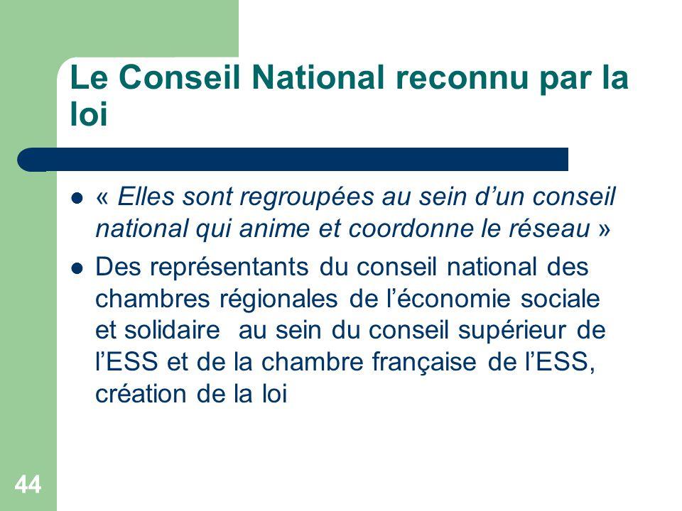 Le Conseil National reconnu par la loi