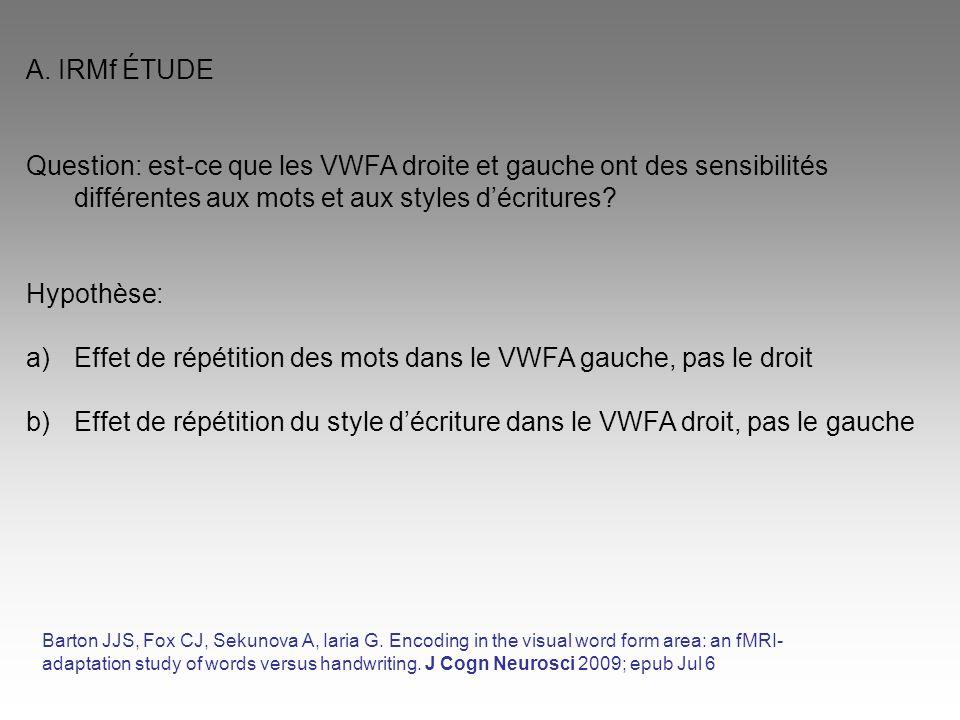 Effet de répétition des mots dans le VWFA gauche, pas le droit