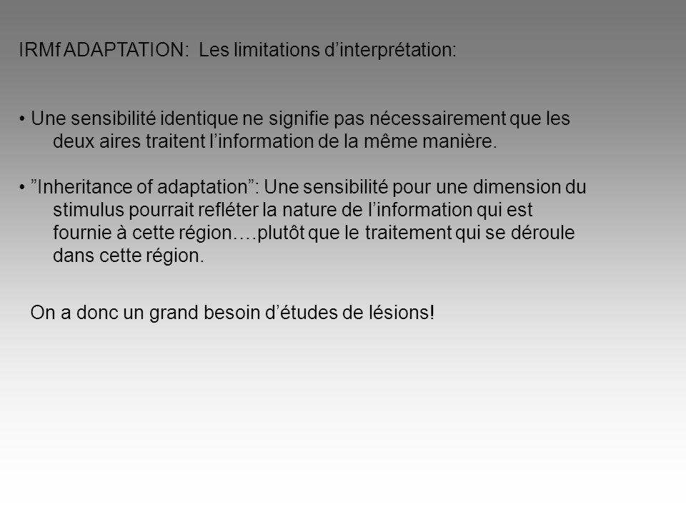 IRMf ADAPTATION: Les limitations d'interprétation: