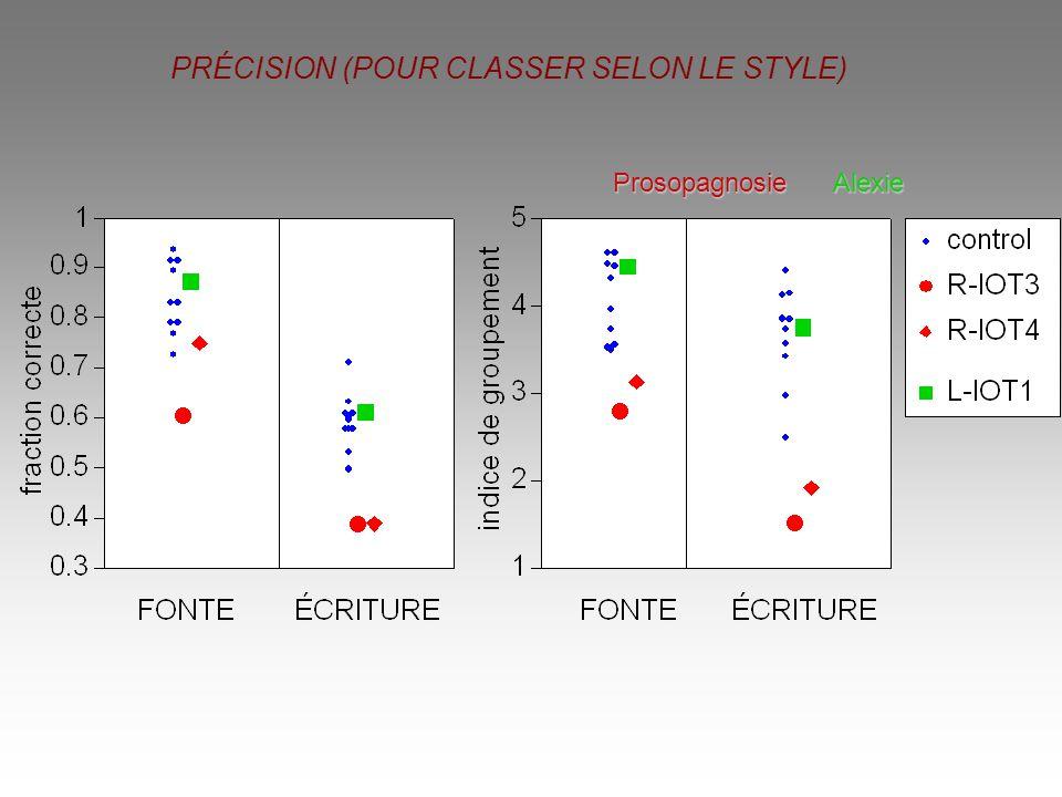 PRÉCISION (POUR CLASSER SELON LE STYLE)