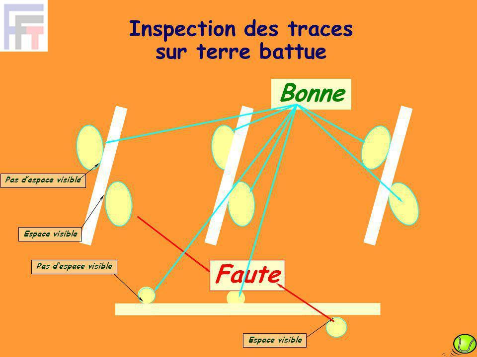 Inspection des traces sur terre battue