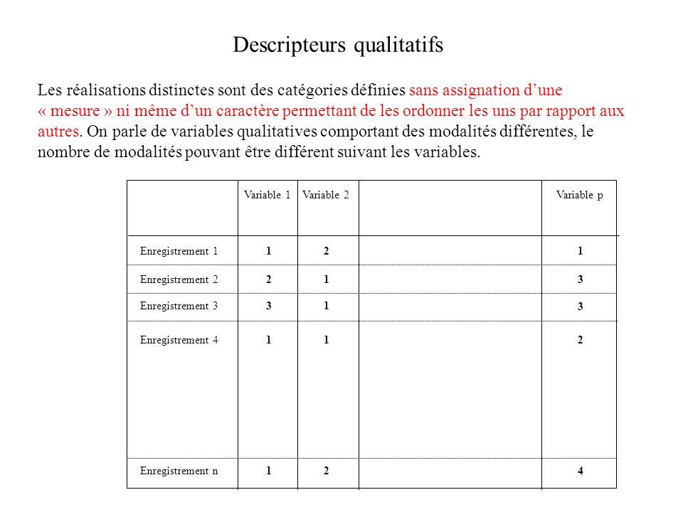 Descripteurs qualitatifs