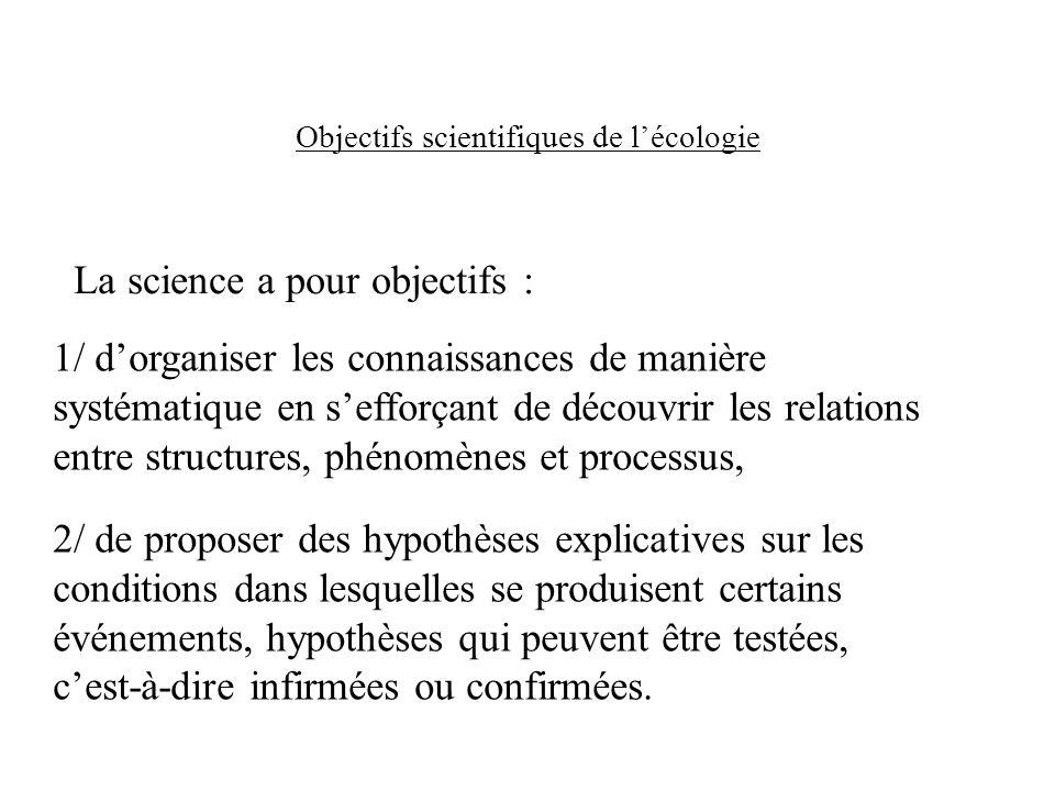 Objectifs scientifiques de l'écologie