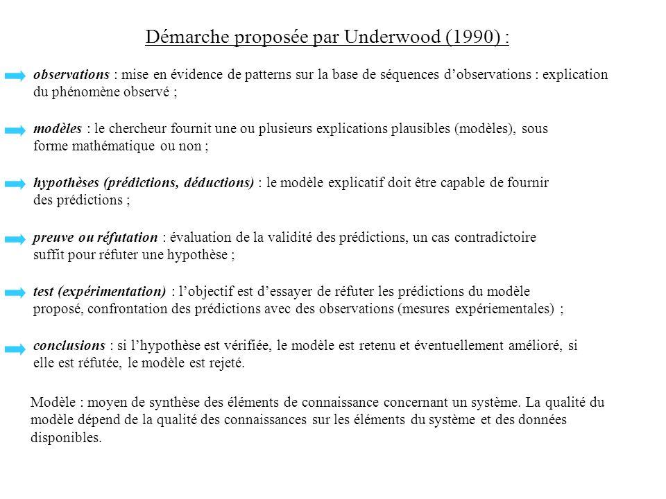 Démarche proposée par Underwood (1990) :