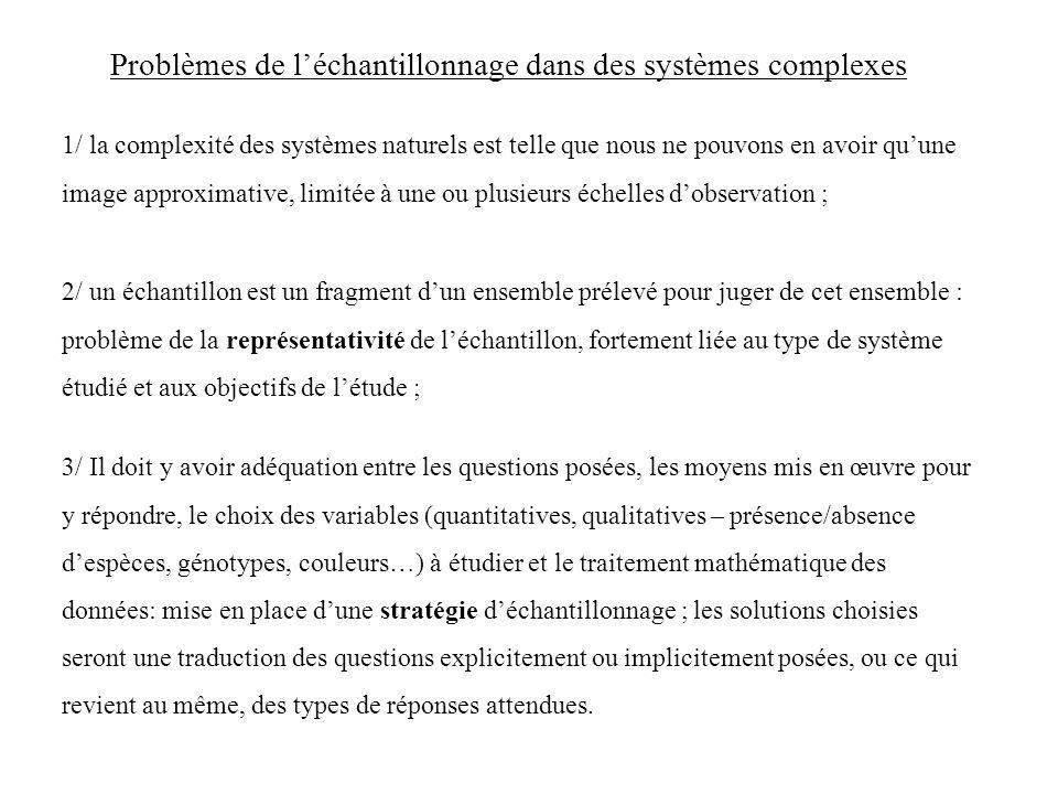 Problèmes de l'échantillonnage dans des systèmes complexes