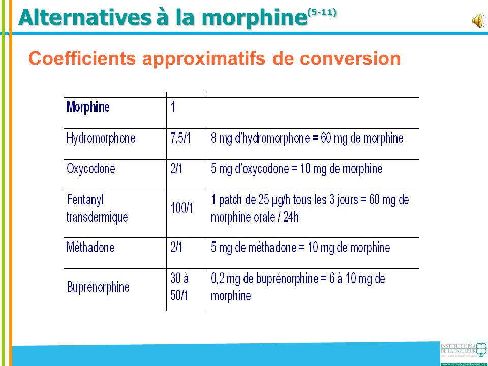 Alternatives à la morphine(5-11)