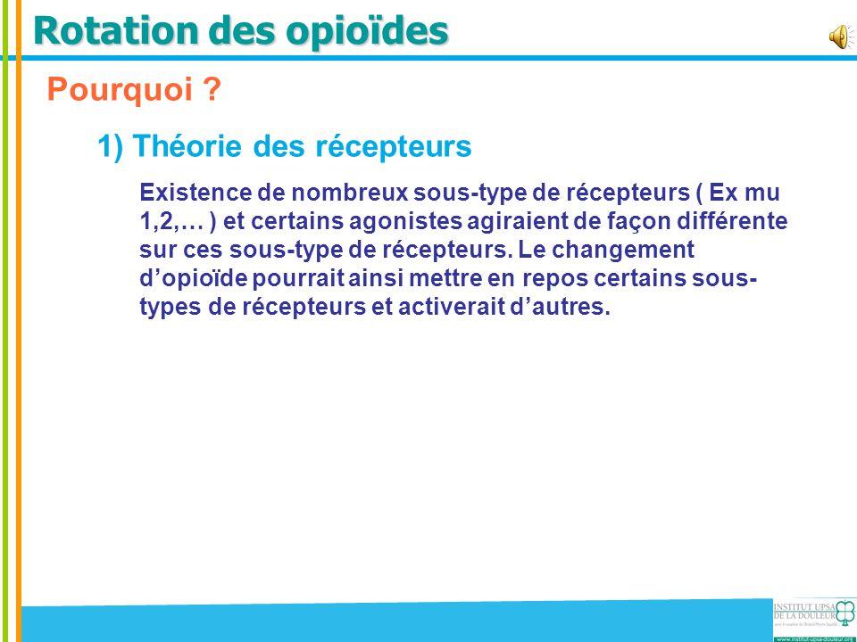Rotation des opioïdes Pourquoi 1) Théorie des récepteurs