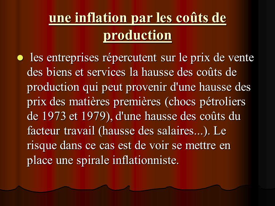 une inflation par les coûts de production