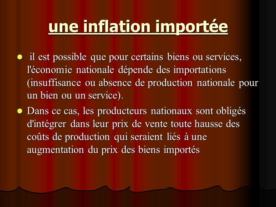 une inflation importée