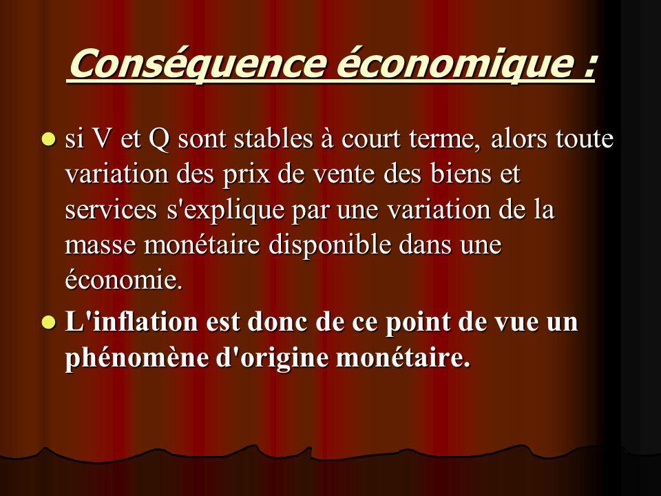Conséquence économique :