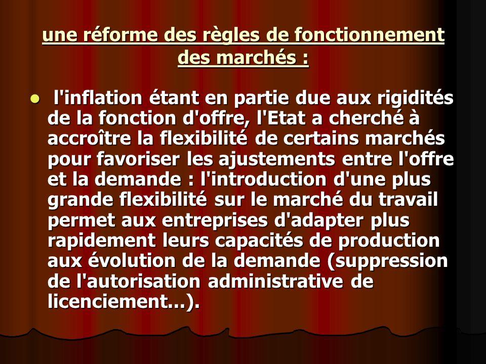 une réforme des règles de fonctionnement des marchés :