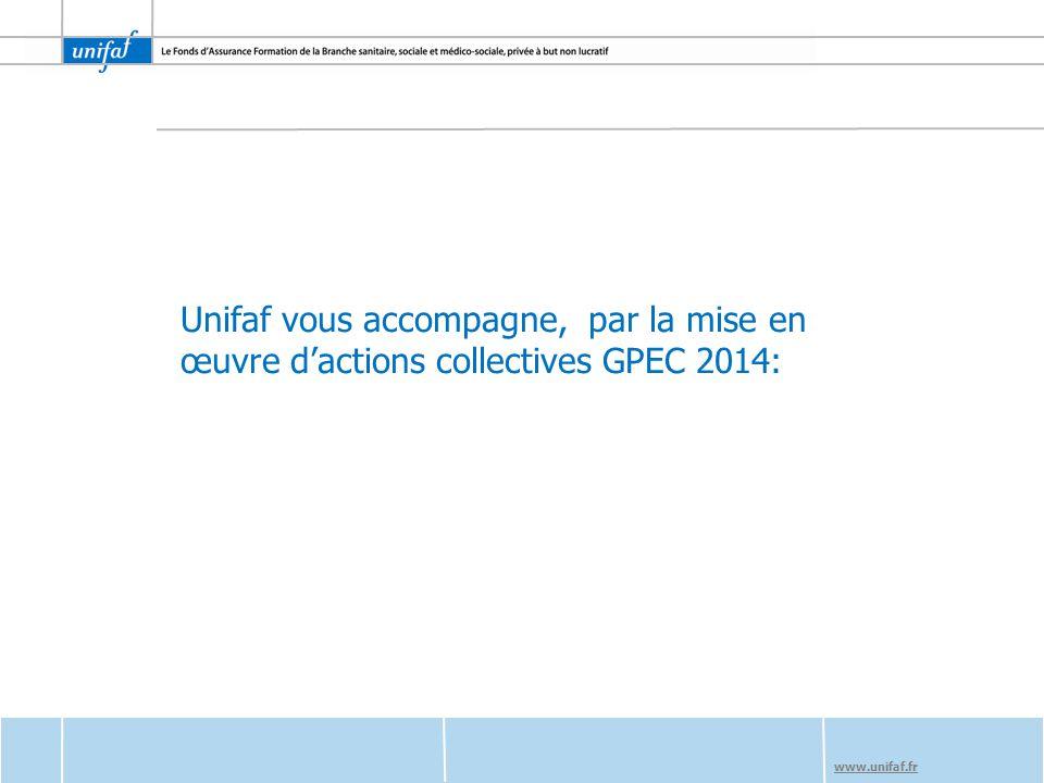 Unifaf vous accompagne, par la mise en œuvre d'actions collectives GPEC 2014: