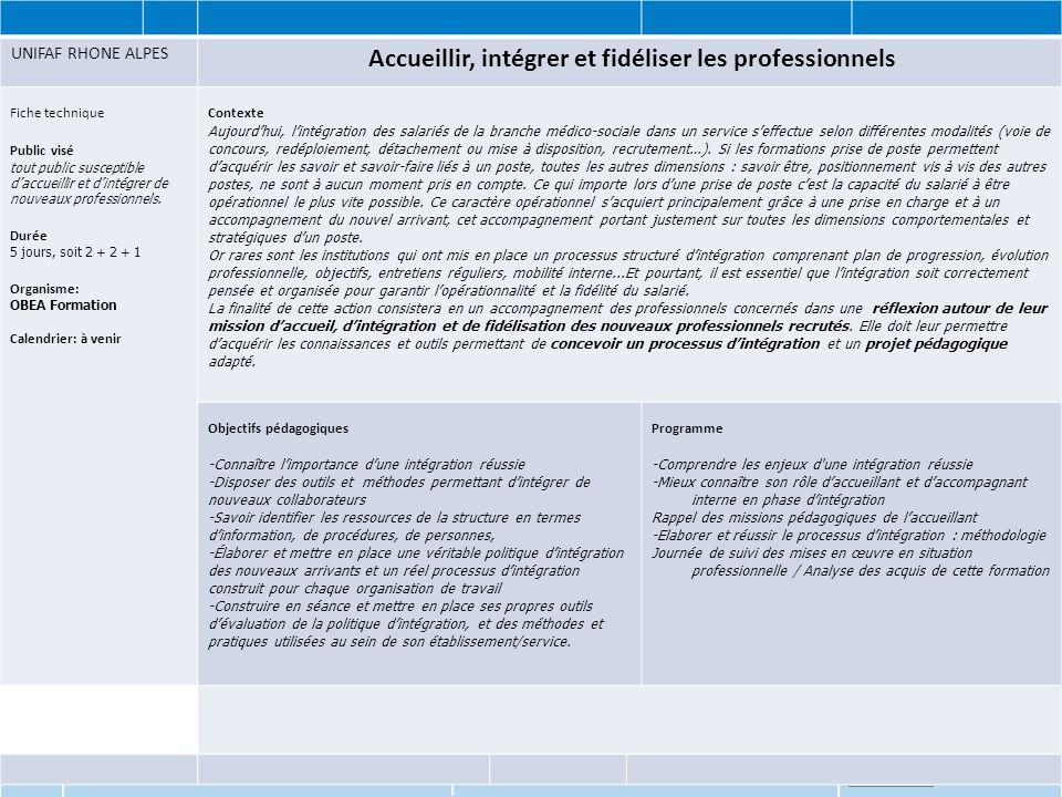 Accueillir, intégrer et fidéliser les professionnels