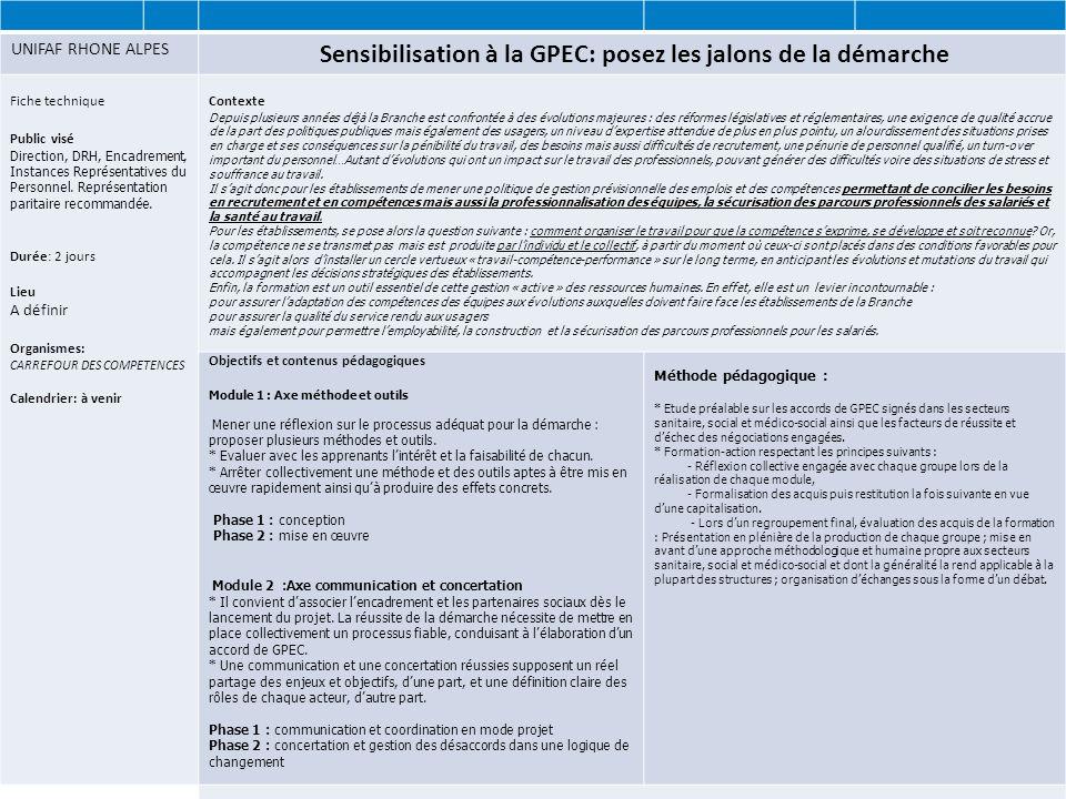 Sensibilisation à la GPEC: posez les jalons de la démarche