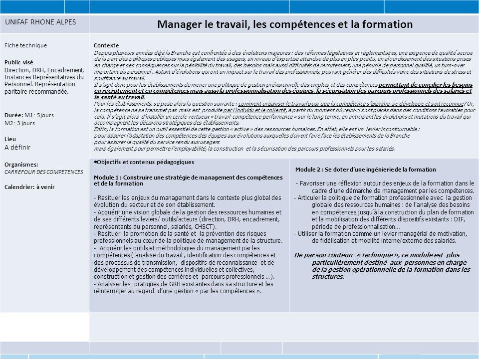 Manager le travail, les compétences et la formation