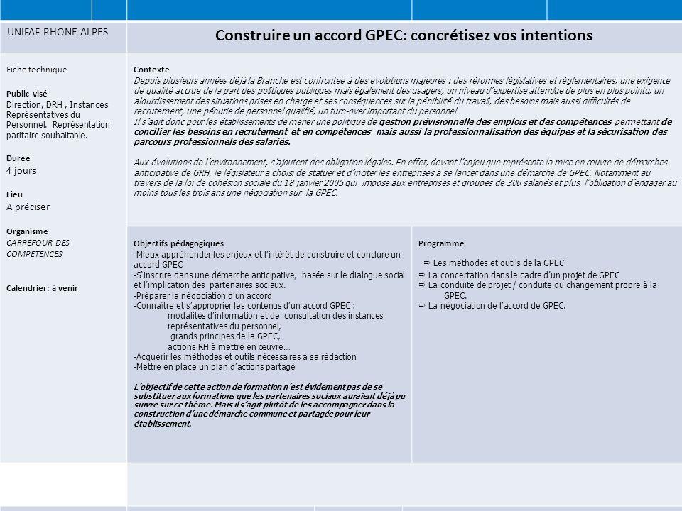 Construire un accord GPEC: concrétisez vos intentions