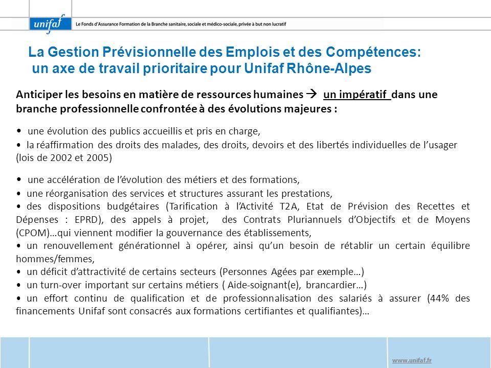 La Gestion Prévisionnelle des Emplois et des Compétences: