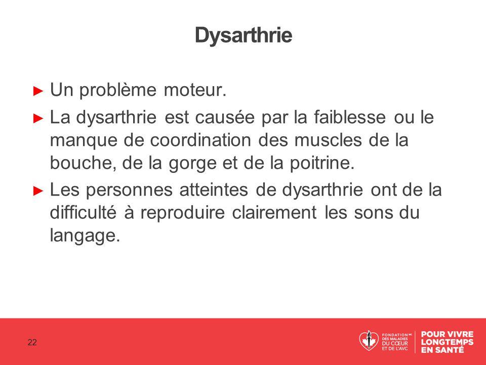 Dysarthrie Un problème moteur.