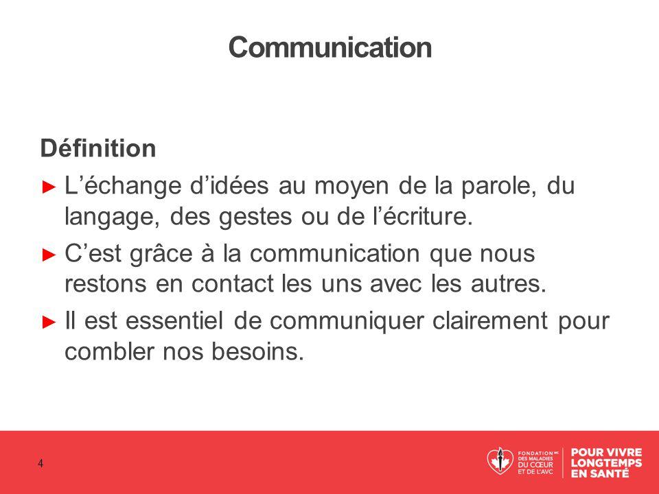 Communication Définition