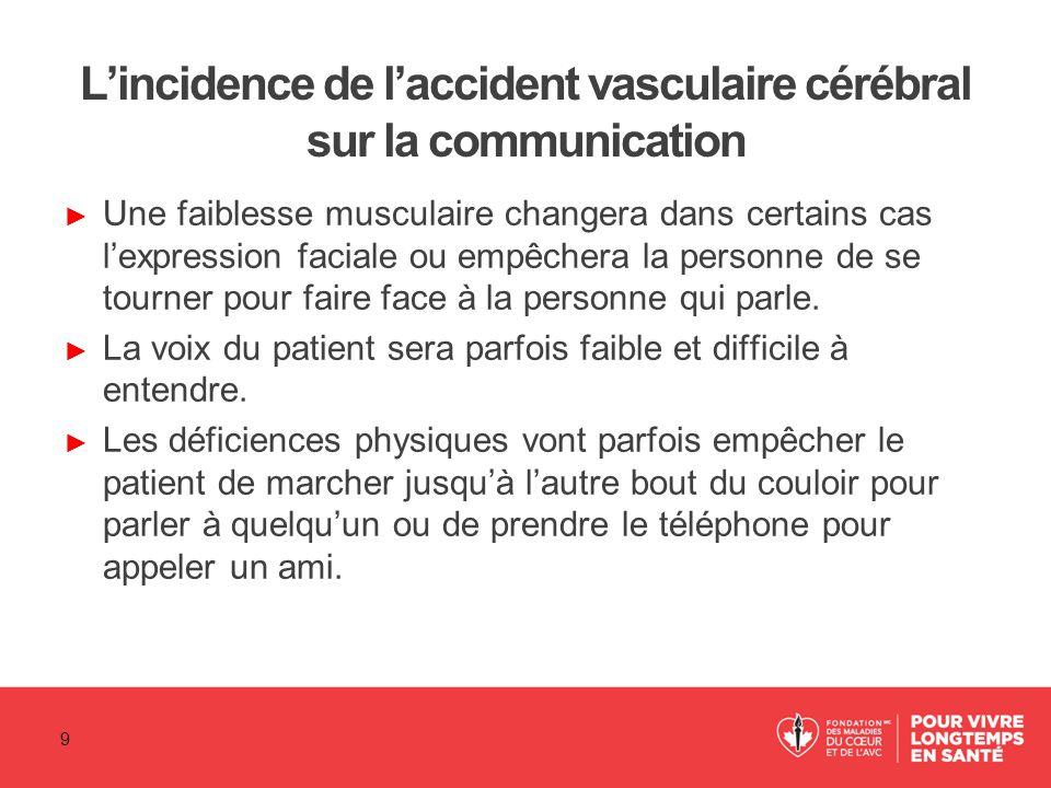 L'incidence de l'accident vasculaire cérébral sur la communication