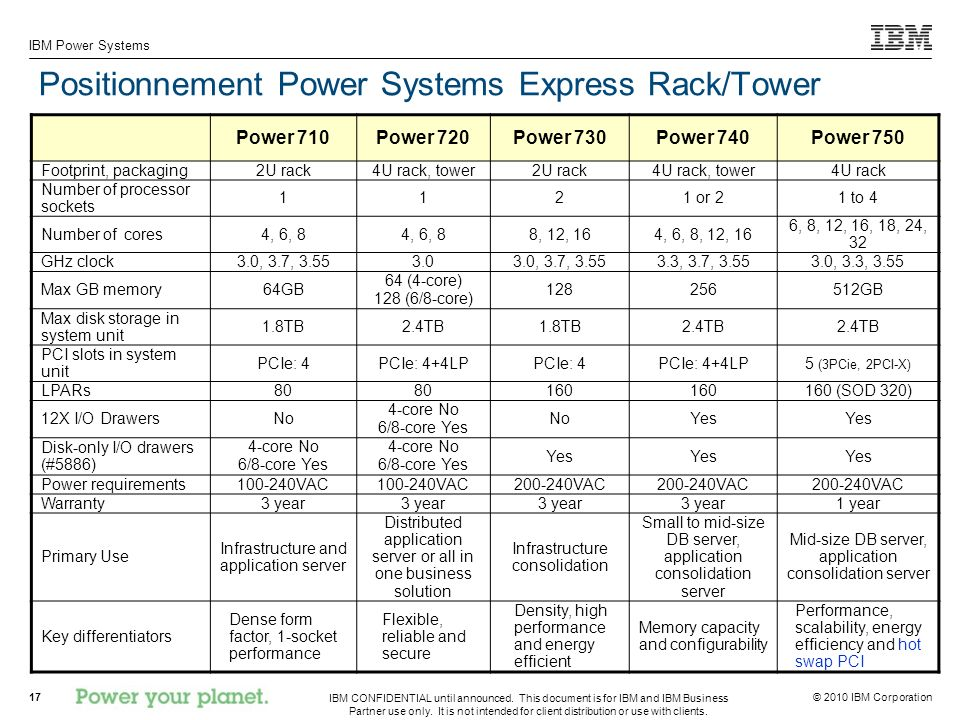 Positionnement Power Systems Express Rack/Tower
