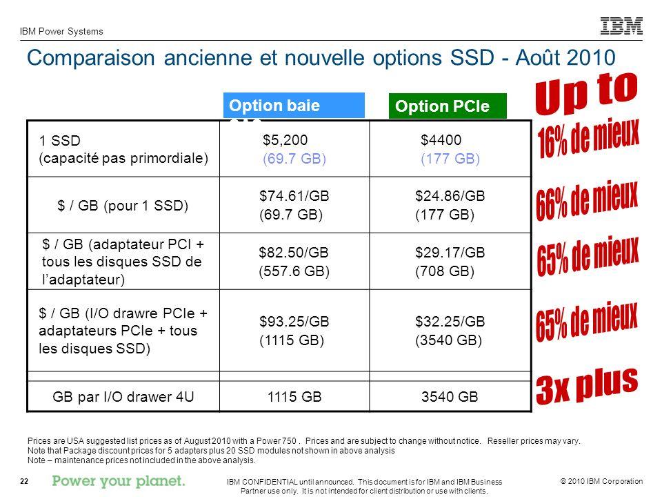 Comparaison ancienne et nouvelle options SSD - Août 2010