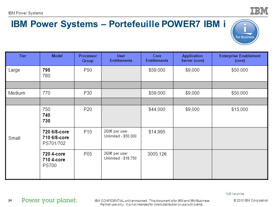 IBM Power Systems – Portefeuille POWER7 IBM i