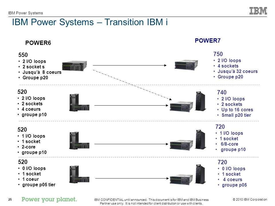 IBM Power Systems – Transition IBM i