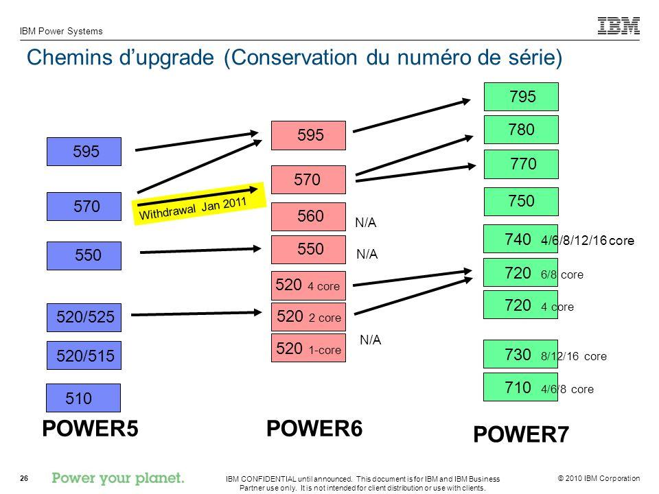 Chemins d'upgrade (Conservation du numéro de série)