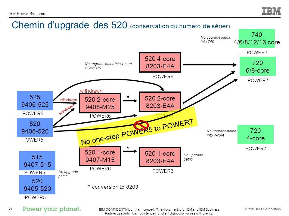 Chemin d'upgrade des 520 (conservation du numéro de sérier)