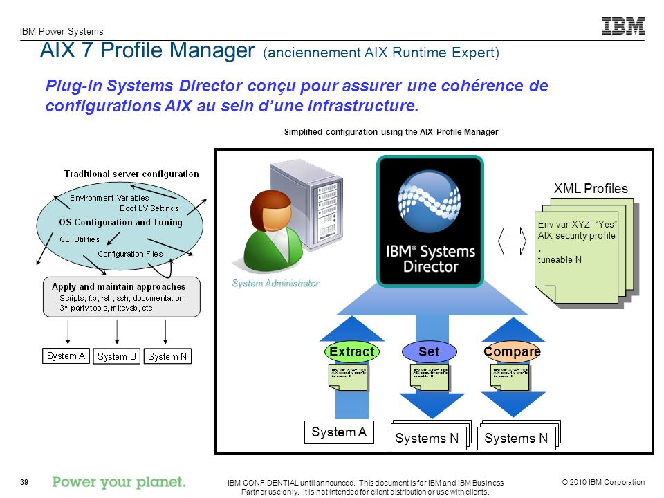 AIX 7 Profile Manager (anciennement AIX Runtime Expert)