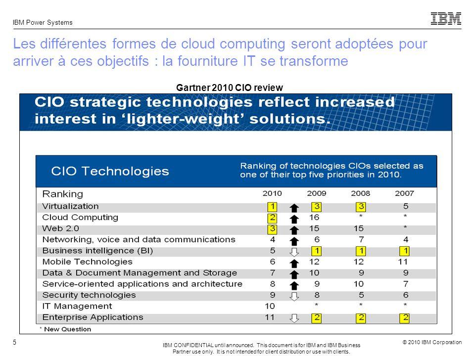 Les différentes formes de cloud computing seront adoptées pour arriver à ces objectifs : la fourniture IT se transforme