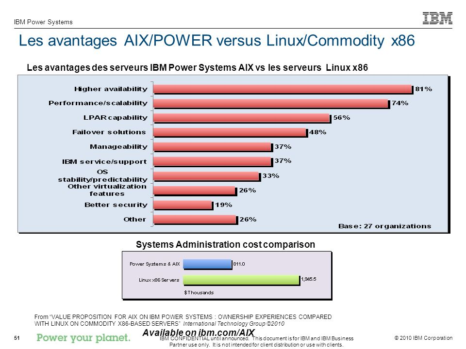 Les avantages AIX/POWER versus Linux/Commodity x86