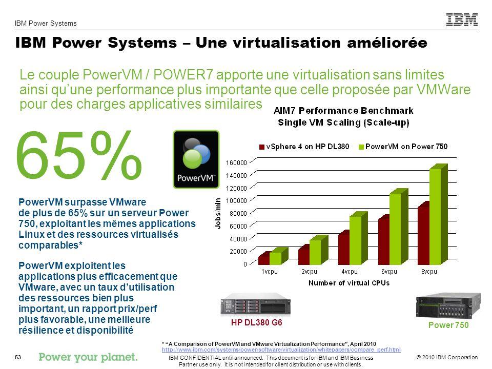 65% IBM Power Systems – Une virtualisation améliorée