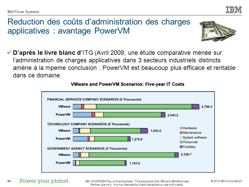 Reduction des coûts d'administration des charges applicatives : avantage PowerVM