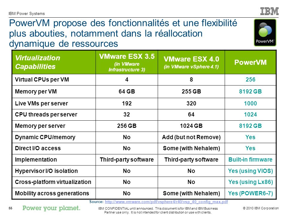 (in VMware Infrastructure 3)