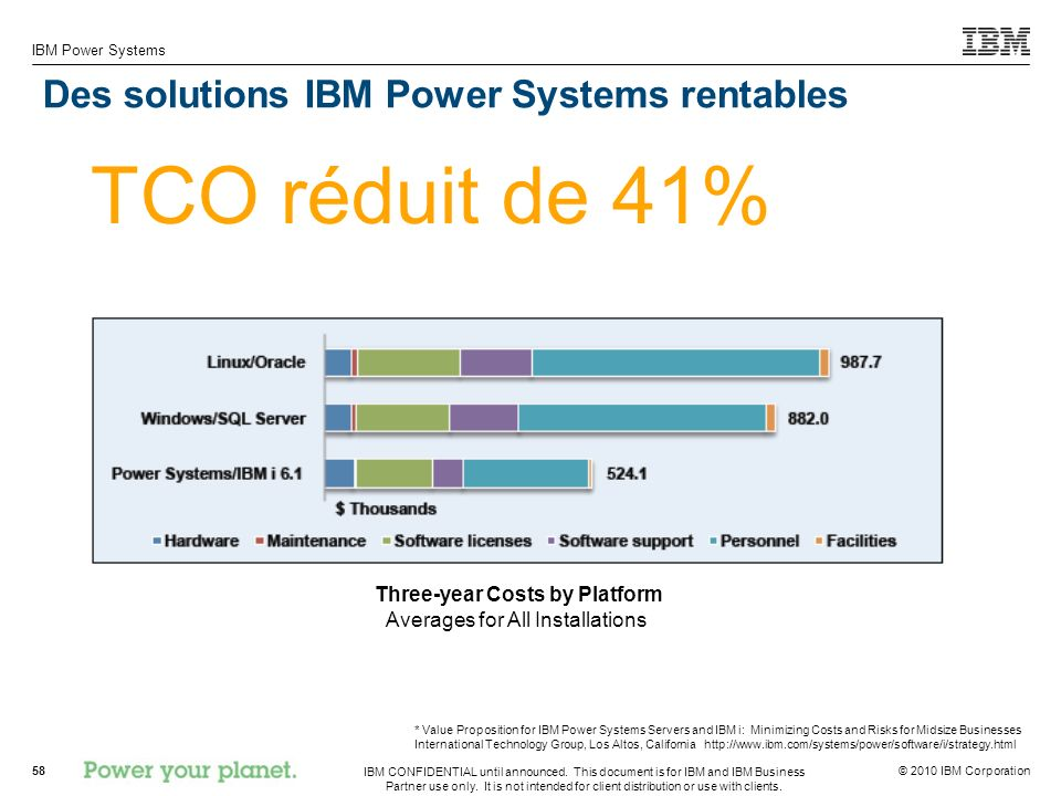 Des solutions IBM Power Systems rentables