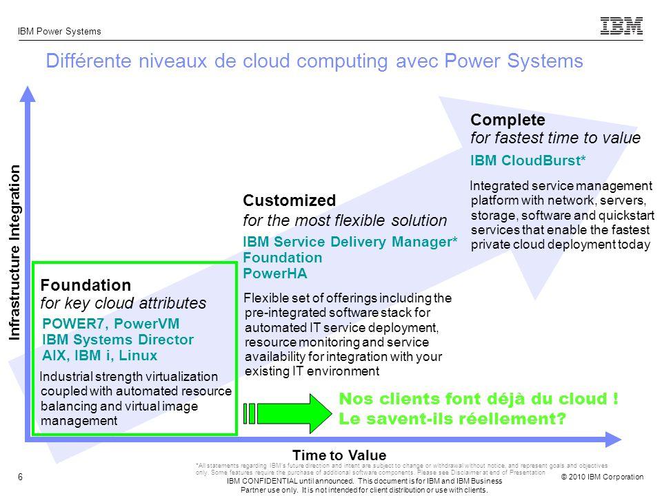 Différente niveaux de cloud computing avec Power Systems