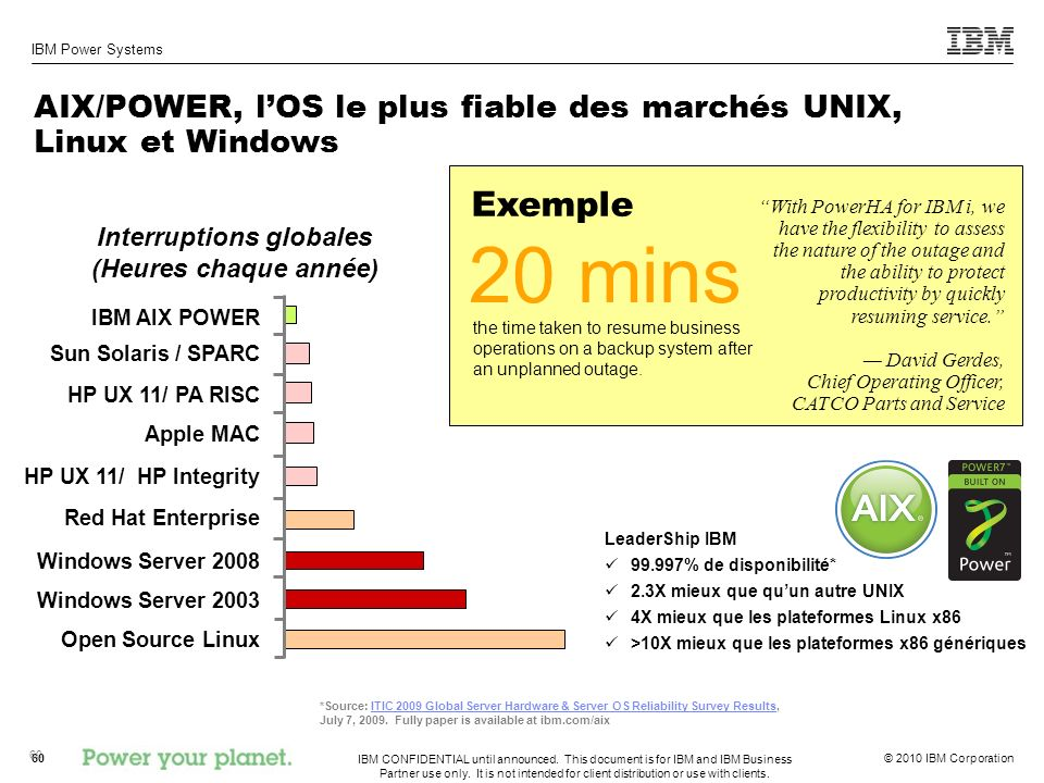 AIX/POWER, l'OS le plus fiable des marchés UNIX, Linux et Windows