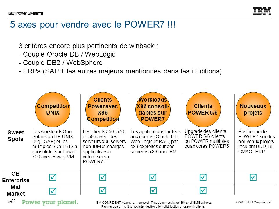 5 axes pour vendre avec le POWER7 !!!