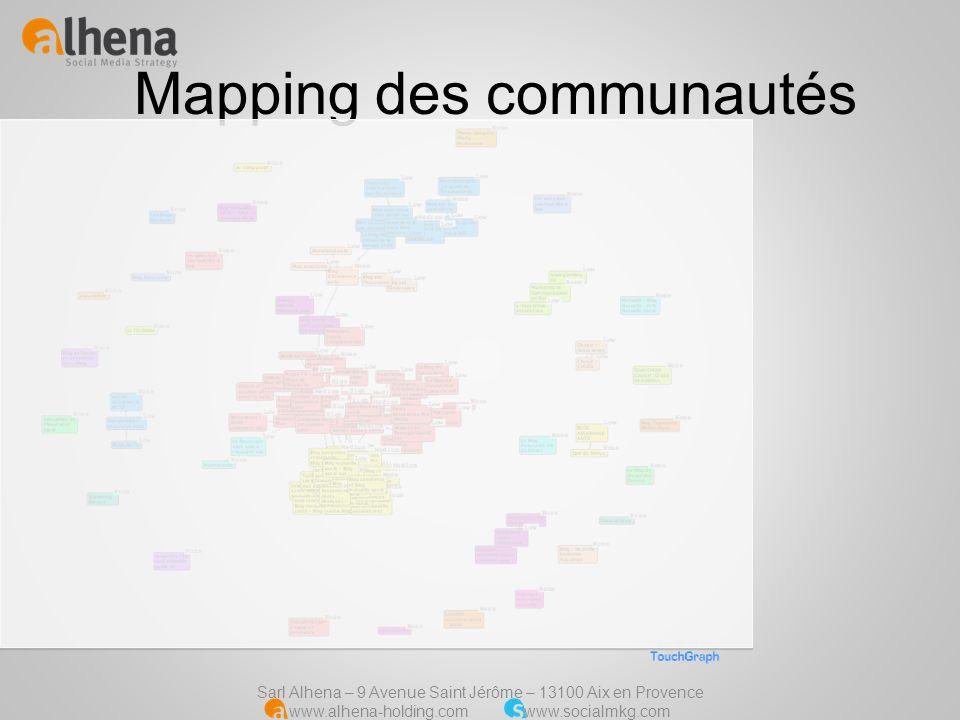 Mapping des communautés