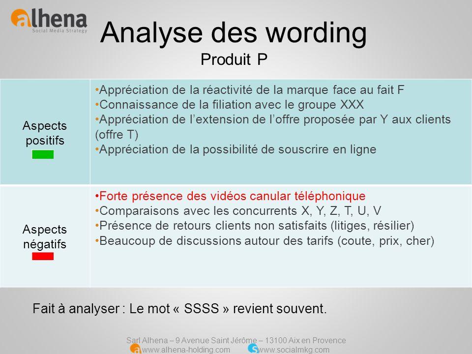 Analyse des wording Produit P