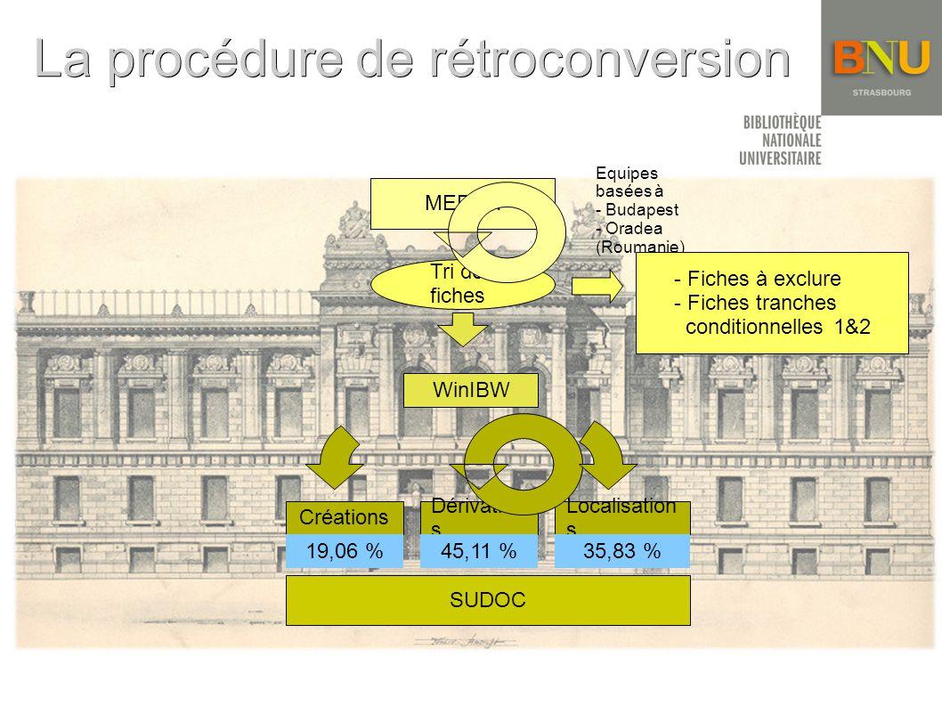 La procédure de rétroconversion