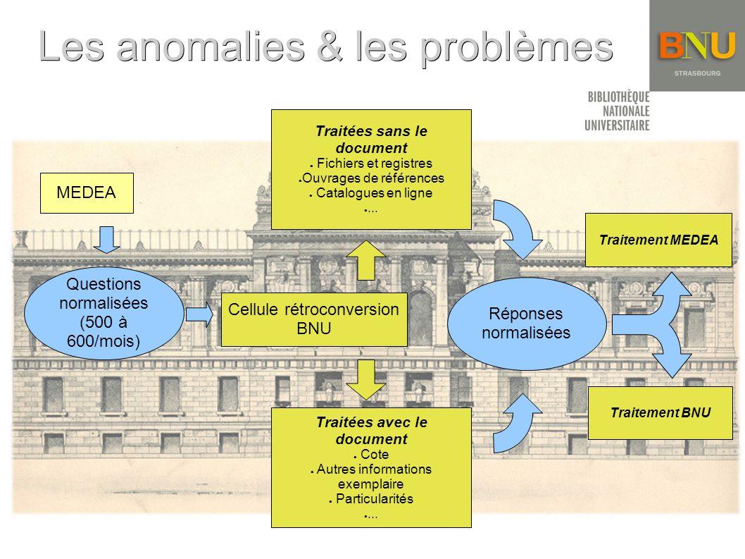 Les anomalies & les problèmes