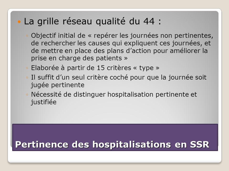 Pertinence des hospitalisations en SSR