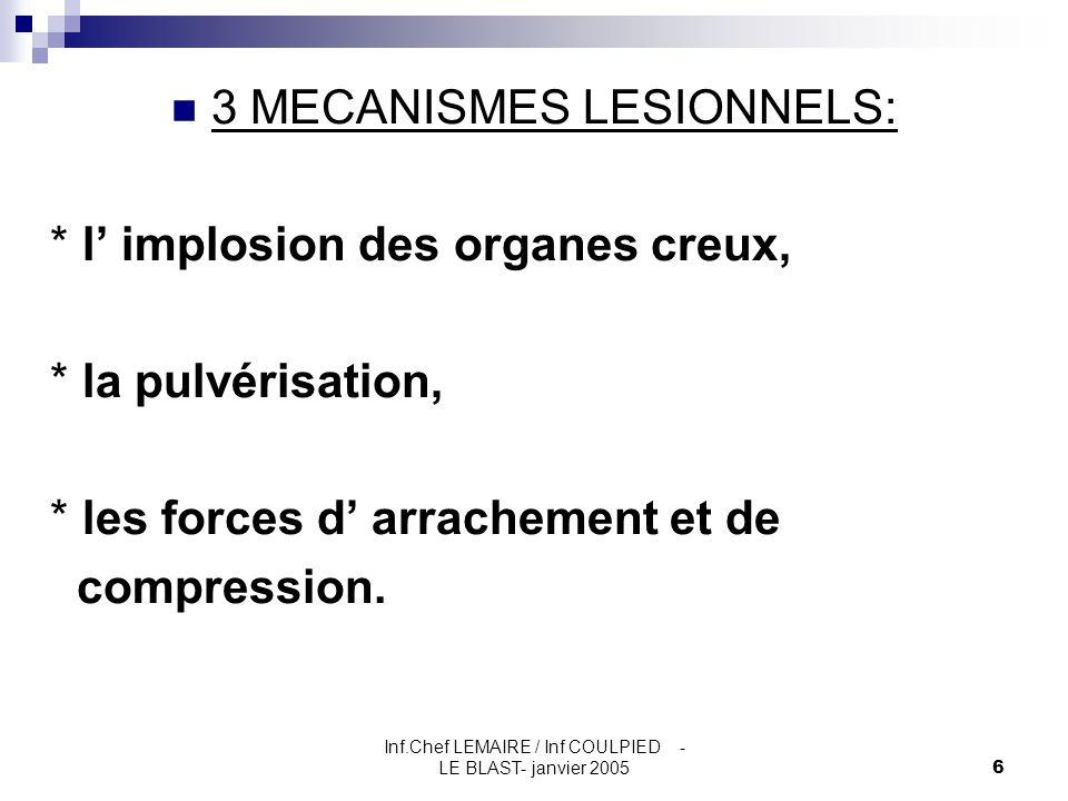 3 MECANISMES LESIONNELS: * l' implosion des organes creux,