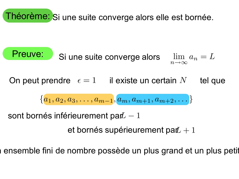 Théorème: Preuve: Si une suite converge alors elle est bornée.