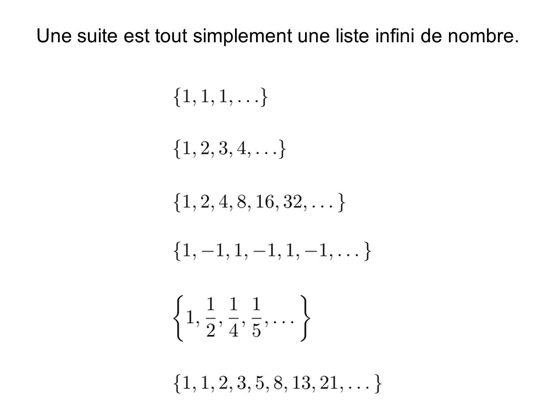 Une suite est tout simplement une liste infini de nombre.