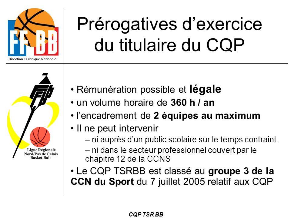 Prérogatives d'exercice du titulaire du CQP