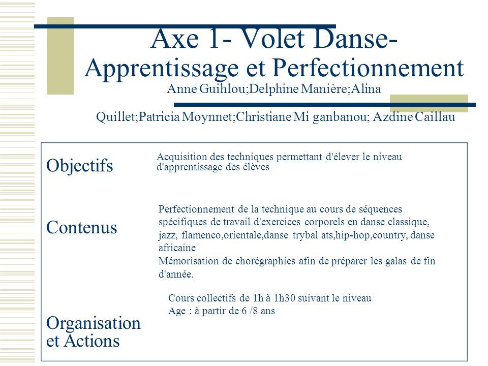 Axe 1- Volet Danse- Apprentissage et Perfectionnement Anne Guihlou;Delphine Manière;Alina Quillet;Patricia Moynnet;Christiane Mi ganbanou; Azdine Caillau
